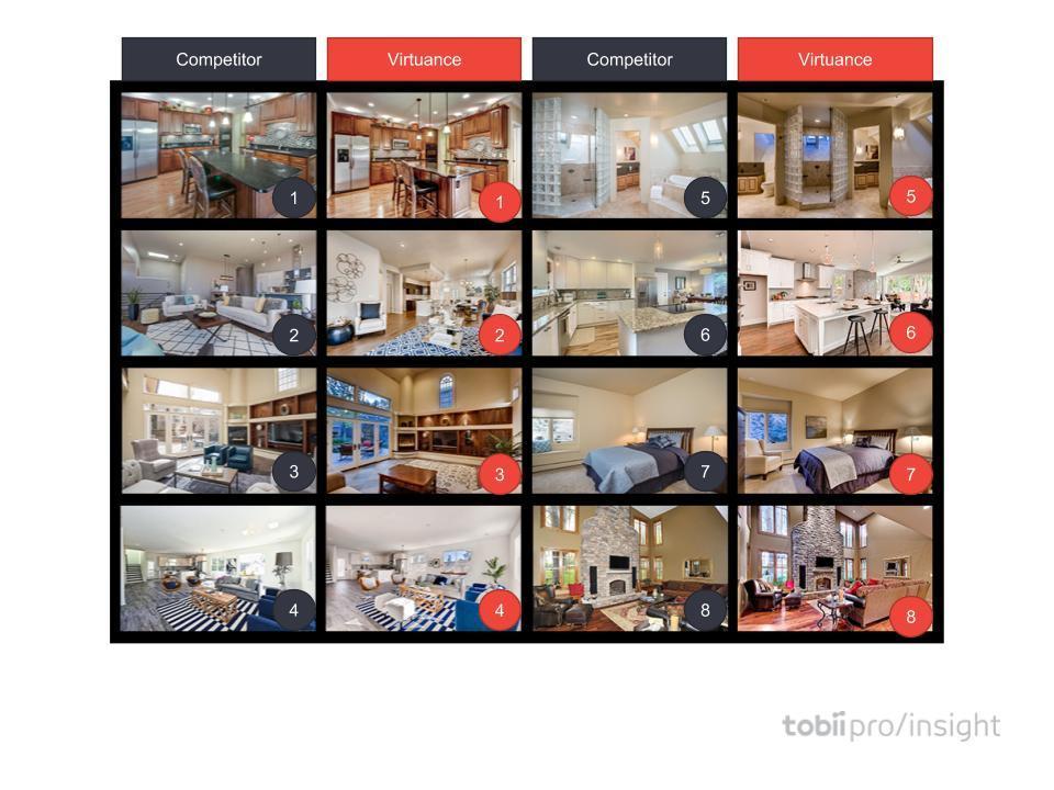 2018_eye_tracking_study_virtuance_images