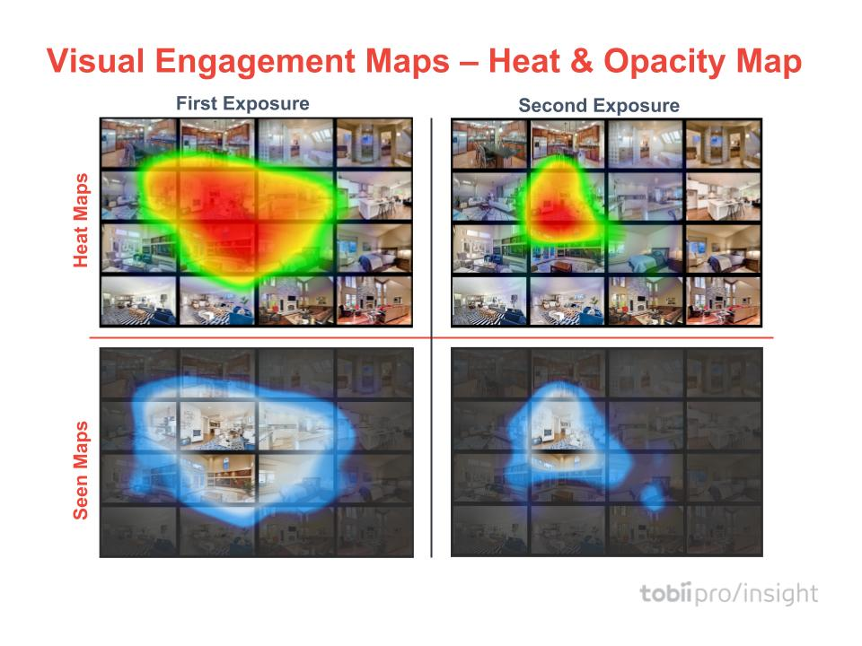 eye_tracking_study_shows_homebuyers