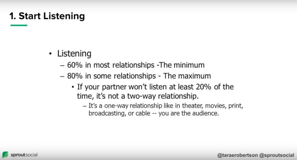 social_listening_conversions_using_social_media_2